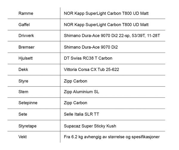 NOR-Kapp-Spesifikasjon-Dura-Ace-di2