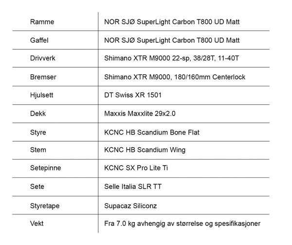 NOR-Sjø-XTR-29-spec